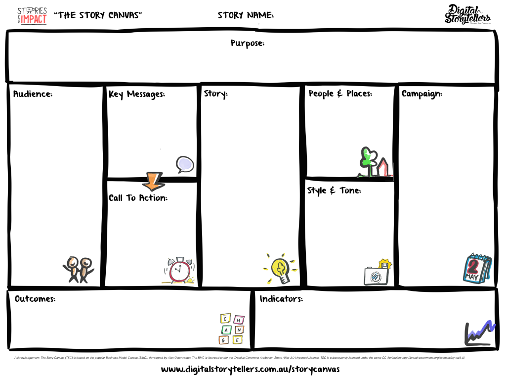 The Story Canvas - Digital Storytellers